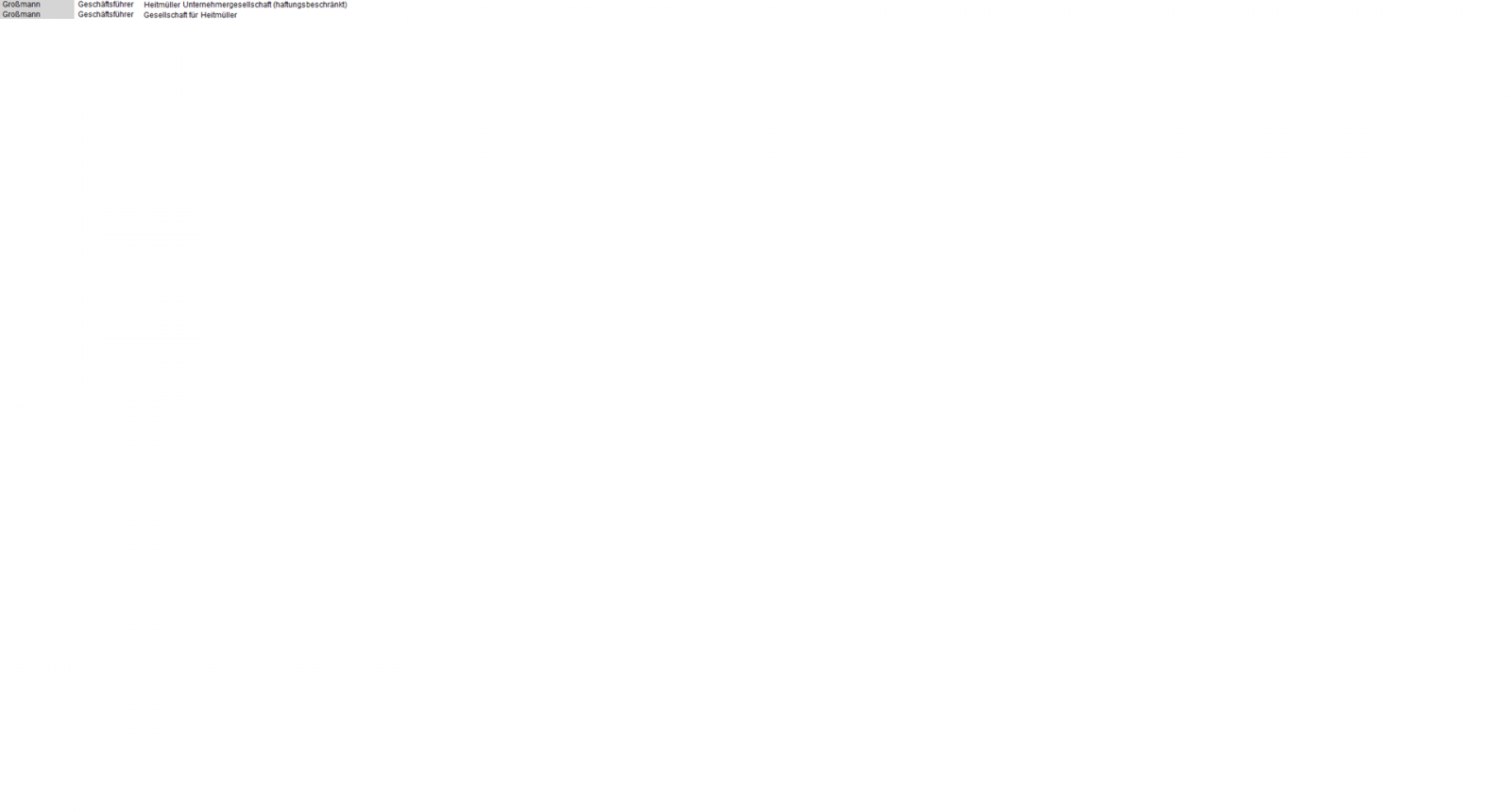 darstellungumlauteincrmapplikation20131118.png