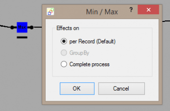 Aggregation functions Min/Max